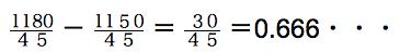 spi表の読み取り 1180/45-1150/45=30/45=0.666・・・