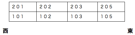 spi非言語 推論 位置 例題