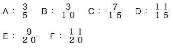 spi非言語 割引分割払い 例題1